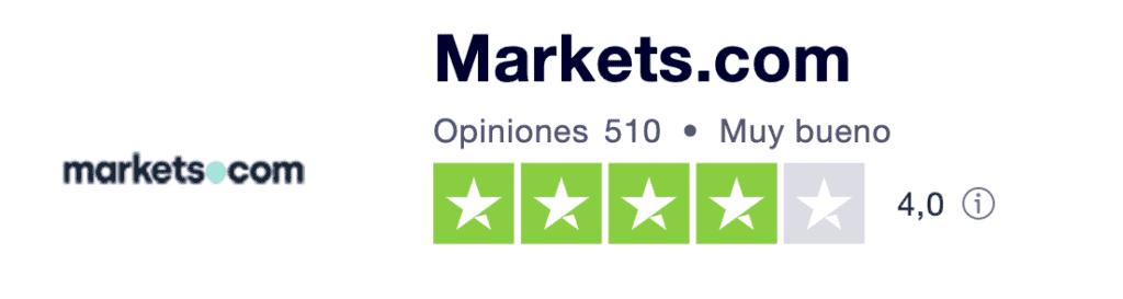 Markets.com Trustpilot